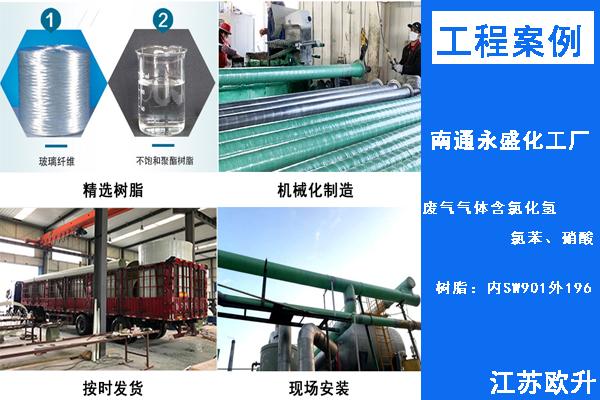 玻璃钢管道制造厂家.